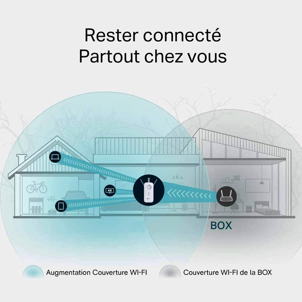 rester-connecté-partout-chez-vous_InaberInfo-web